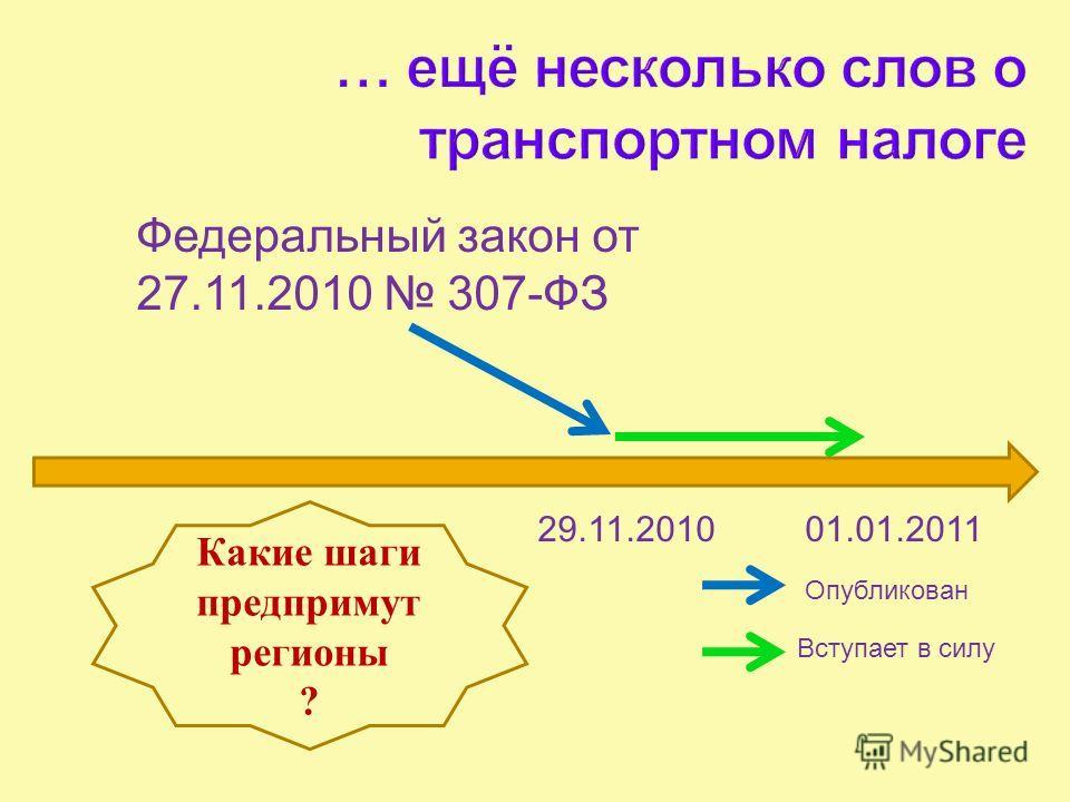 Федеральный закон от 27.11.2010 307-ФЗ 29.11.201001.01.2011 Опубликован Вступает в силу Какие шаги предпримут регионы ?
