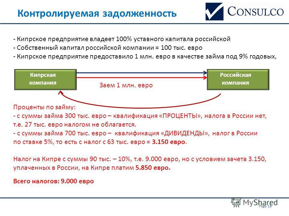 Кипрская компания Российская компания - Кипрское предприятие владеет 100% уставного капитала российской - Собственный капитал российской компании = 100 тыс. евро - Кипрское предприятие предоставило 1 млн. евро в качестве займа под 9% годовых, Заем 1