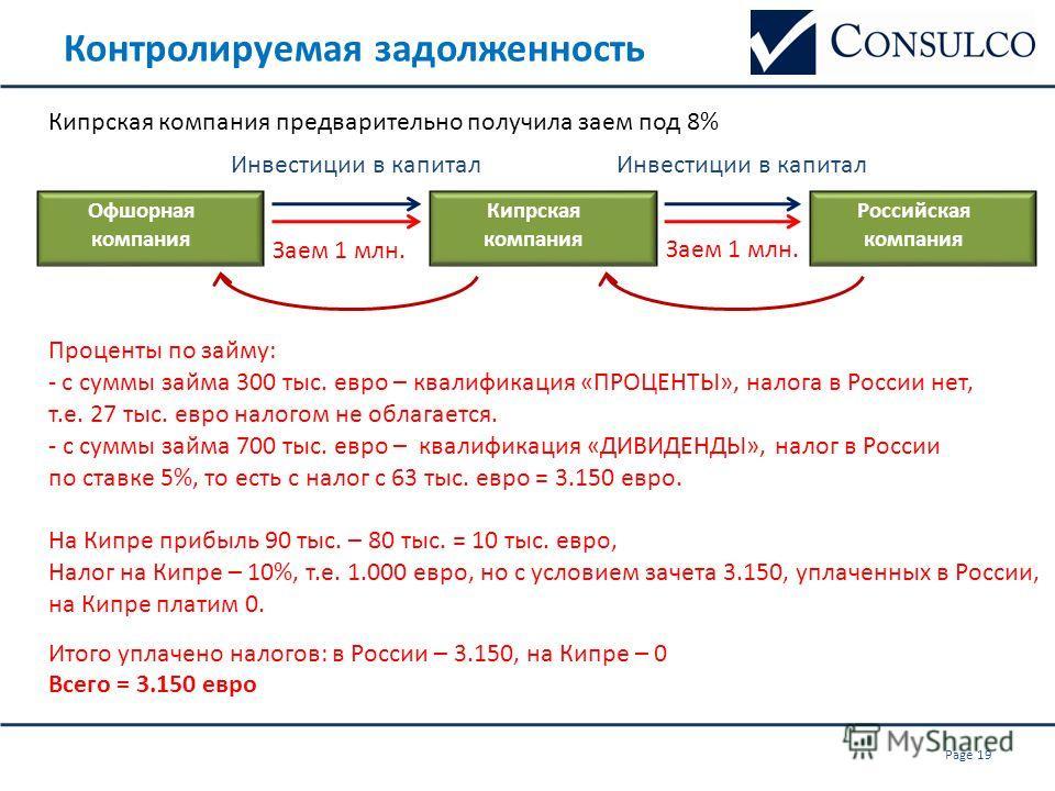 Офшорная компания Российская компания Кипрская компания предварительно получила заем под 8% Заем 1 млн. Проценты по займу: - с суммы займа 300 тыс. евро – квалификация «ПРОЦЕНТЫ», налога в России нет, т.е. 27 тыс. евро налогом не облагается. - с сумм