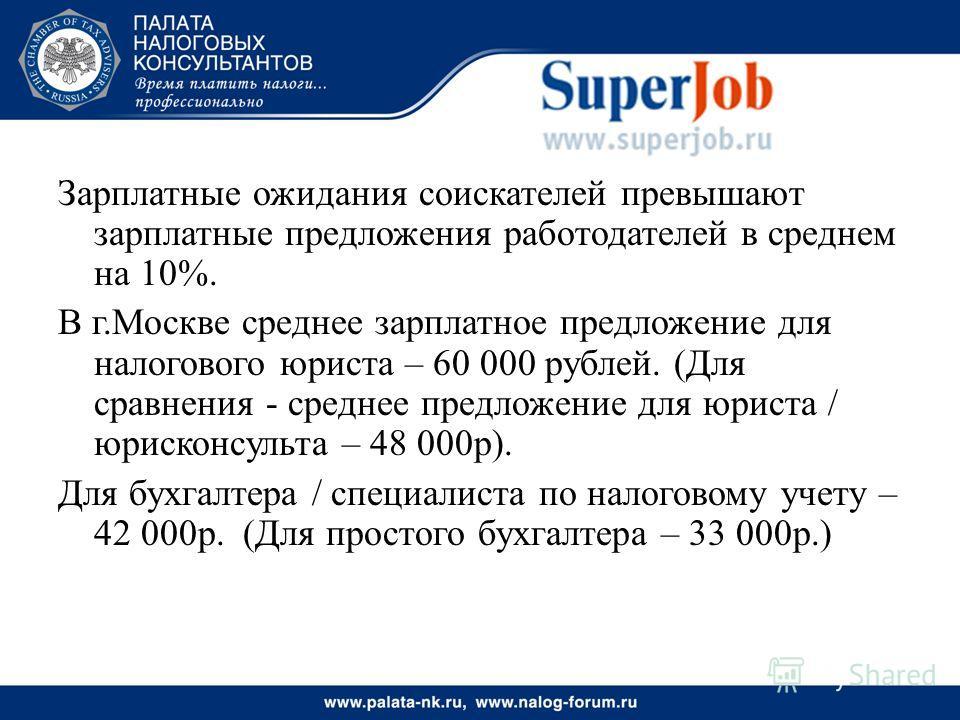 Зарплатные ожидания соискателей превышают зарплатные предложения работодателей в среднем на 10%. В г.Москве среднее зарплатное предложение для налогового юриста – 60 000 рублей. (Для сравнения - среднее предложение для юриста / юрисконсульта – 48 000