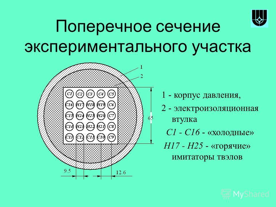 Поперечное сечение экспериментального участка 1 - корпус давления, 2 - электроизоляционная втулка С1 - С16 - «холодные» Н17 - Н25 - «горячие» имитаторы твэлов