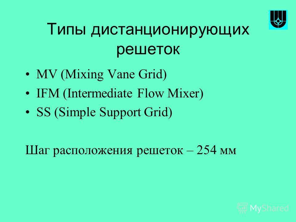 Типы дистанционирующих решеток MV (Mixing Vane Grid) IFM (Intermediate Flow Mixer) SS (Simple Support Grid) Шаг расположения решеток – 254 мм