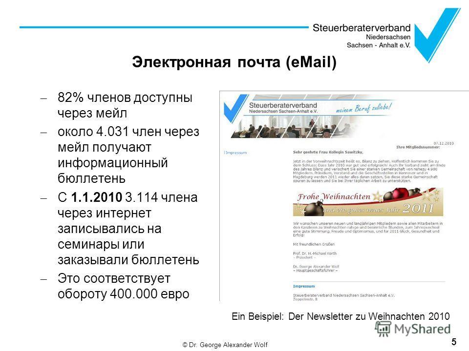 Электронная почта (eMail) 82% членов доступны через мейл около 4.031 член через мейл получают информационный бюллетень С 1.1.2010 3.114 члена через интернет записывались на семинары или заказывали бюллетень Это соответствует обороту 400.000 евро 5 ©