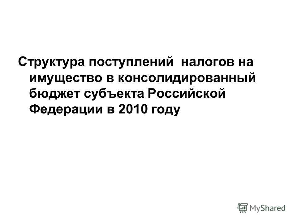 Структура поступлений налогов на имущество в консолидированный бюджет субъекта Российской Федерации в 2010 году