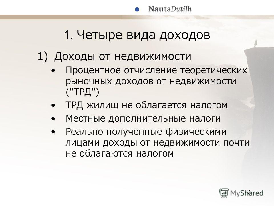 3 Доходы от недвижимости Процентное отчисление теоретических рыночных доходов от недвижимости (