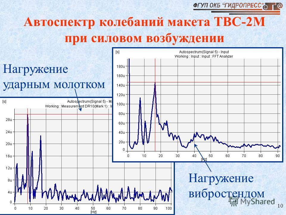 10 Автоспектр колебаний макета ТВС-2М при силовом возбуждении Нагружение вибростендом Нагружение ударным молотком