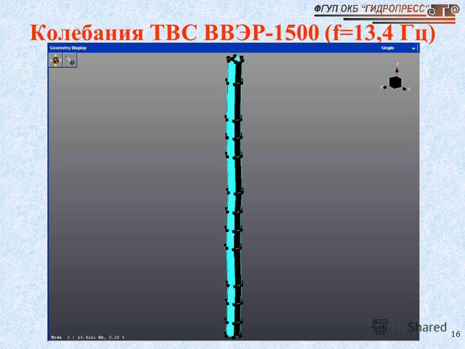 16 Колебания ТВС ВВЭР-1500 (f=13,4 Гц)