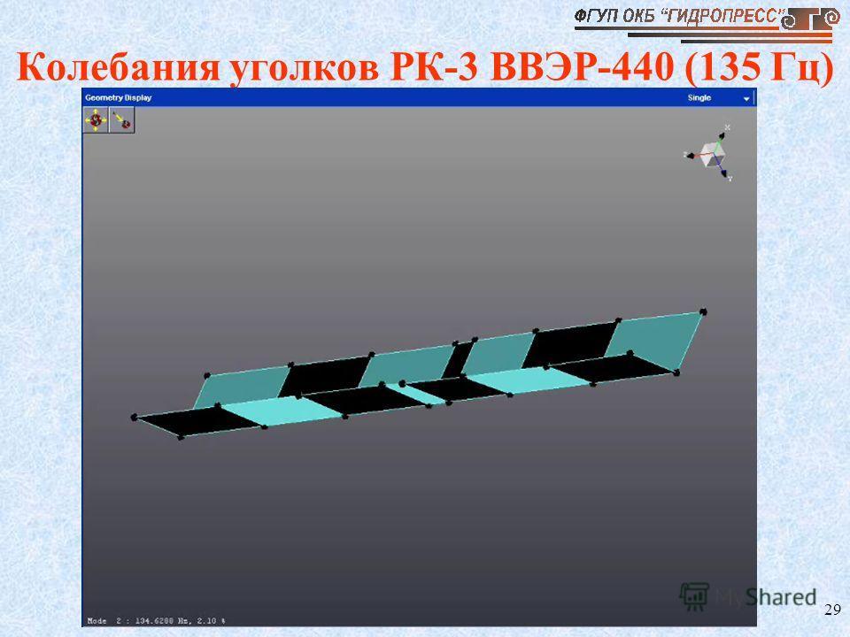 29 Колебания уголков РК-3 ВВЭР-440 (135 Гц)