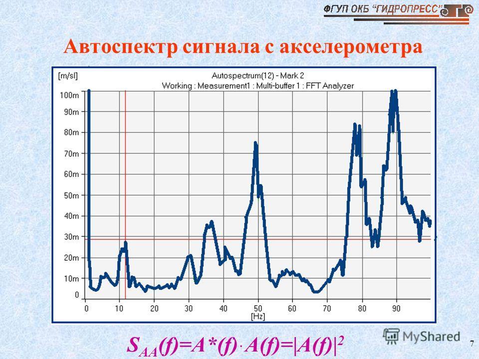 7 S AA (f)=A*(f)ּA(f)=|A(f)| 2 Автоспектр сигнала с акселерометра