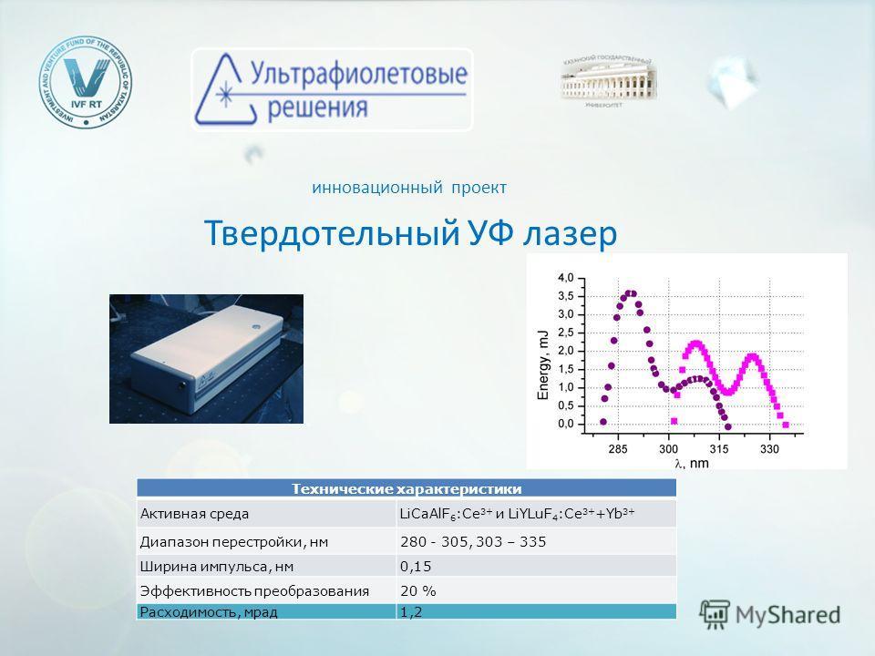 Твердотельный УФ лазер инновационный проект Технические характеристики Активная средаLiCaAlF 6 :Ce 3+ и LiYLuF 4 :Ce 3+ +Yb 3+ Диапазон перестройки, нм280 - 305, 303 – 335 Ширина импульса, нм0,15 Эффективность преобразования20 % Расходимость, мрад1,2