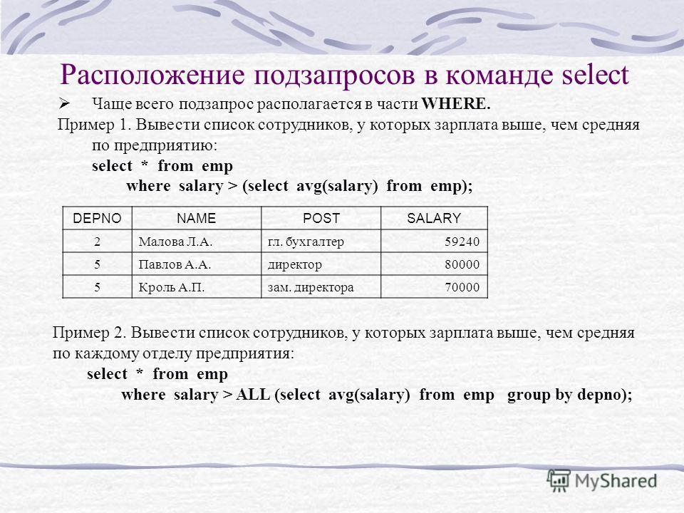 Расположение подзапросов в команде select Чаще всего подзапрос располагается в части WHERE. Пример 1. Вывести список сотрудников, у которых зарплата выше, чем средняя по предприятию: select * from emp where salary > (select avg(salary) from emp); При