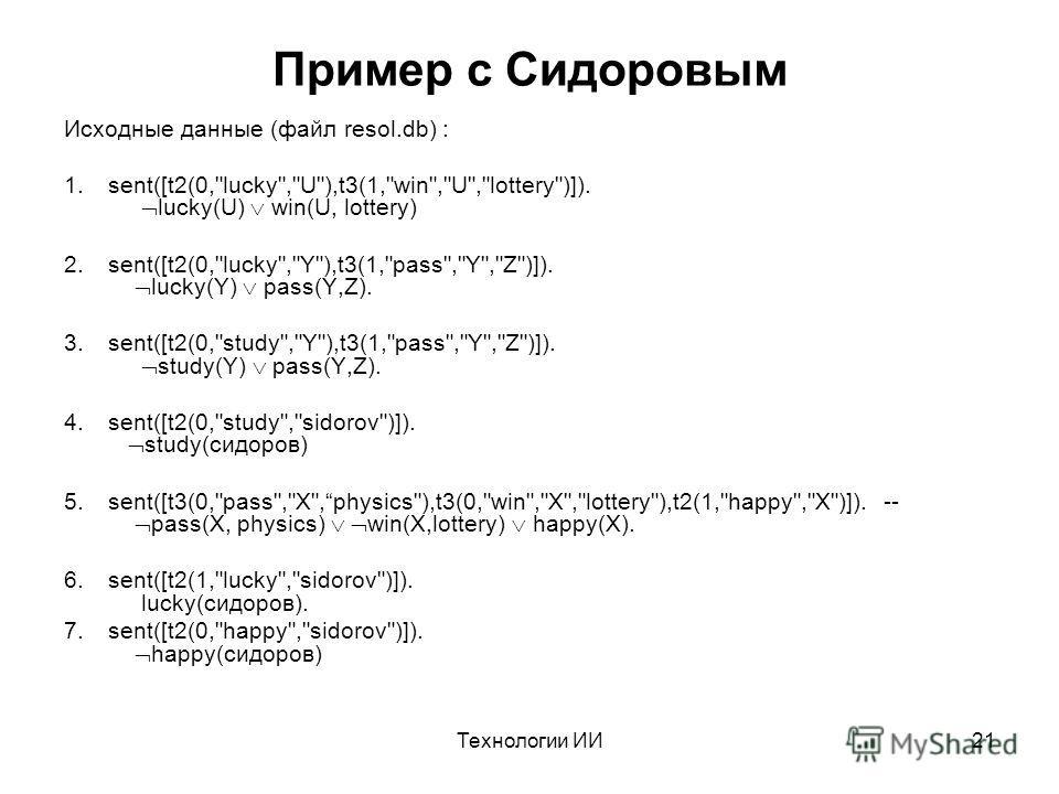 Технологии ИИ21 Пример с Сидоровым Исходные данные (файл resol.db) : 1.sent([t2(0,