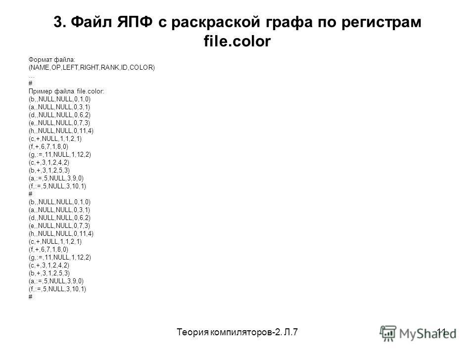 Теория компиляторов-2. Л.711 3. Файл ЯПФ с раскраской графа по регистрам file.color Формат файла: (NAME,OP,LEFT,RIGHT,RANK,ID,COLOR) … # Пример файла file.color: (b,,NULL,NULL,0,1,0) (a,,NULL,NULL,0,3,1) (d,,NULL,NULL,0,6,2) (e,,NULL,NULL,0,7,3) (h,,