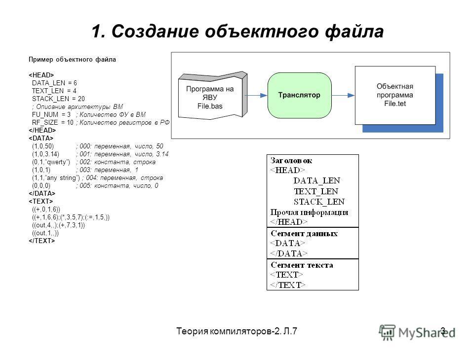 Теория компиляторов-2. Л.73 1. Создание объектного файла Пример объектного файла DATA_LEN = 6 TEXT_LEN = 4 STACK_LEN = 20 ; Описание архитектуры ВМ FU_NUM = 3; Количество ФУ в ВМ RF_SIZE = 10; Количество регистров в РФ (1,0,50) ; 000: переменная, чис