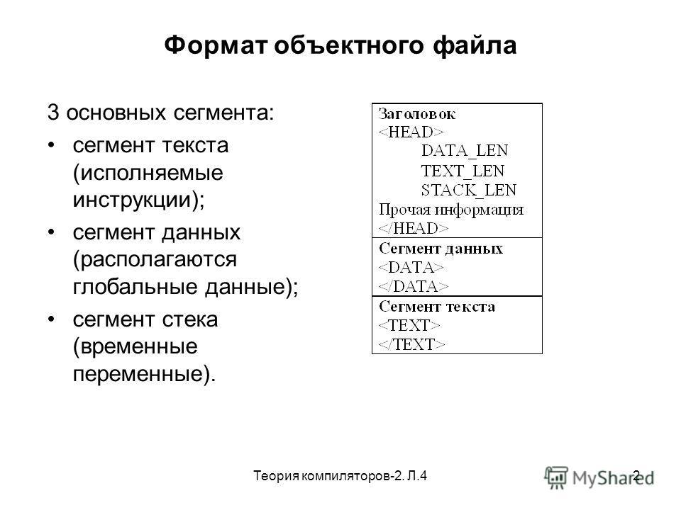 Теория компиляторов-2. Л.42 Формат объектного файла 3 основных сегмента: сегмент текста (исполняемые инструкции); сегмент данных (располагаются глобальные данные); сегмент стека (временные переменные).