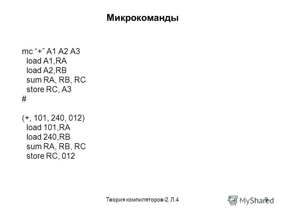 Теория компиляторов-2. Л.49 Микрокоманды mc + A1 A2 A3 load A1,RA load A2,RB sum RA, RB, RC store RC, A3 # (+, 101, 240, 012) load 101,RA load 240,RB sum RA, RB, RC store RC, 012