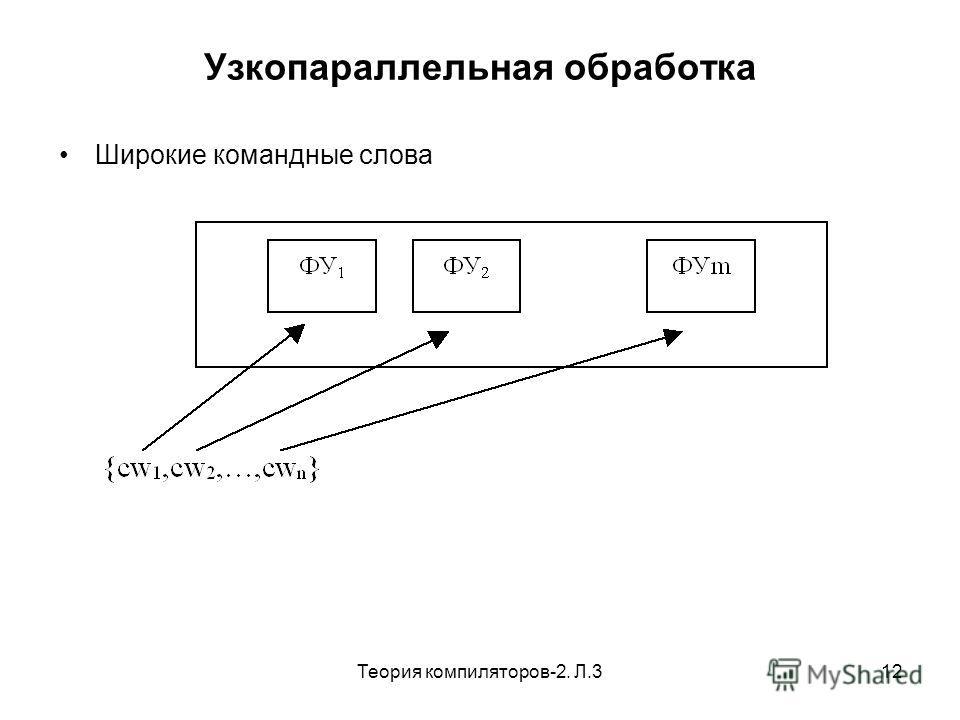 Теория компиляторов-2. Л.312 Узкопараллельная обработка Широкие командные слова