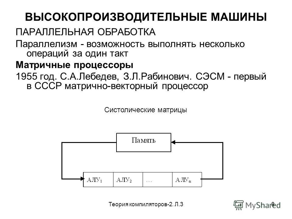 Теория компиляторов-2. Л.38 ВЫСОКОПРОИЗВОДИТЕЛЬНЫЕ МАШИНЫ ПАРАЛЛЕЛЬНАЯ ОБРАБОТКА Параллелизм - возможность выполнять несколько операций за один такт Матричные процессоры 1955 год. С.А.Лебедев, З.Л.Рабинович. СЭСМ - первый в СССР матрично-векторный пр
