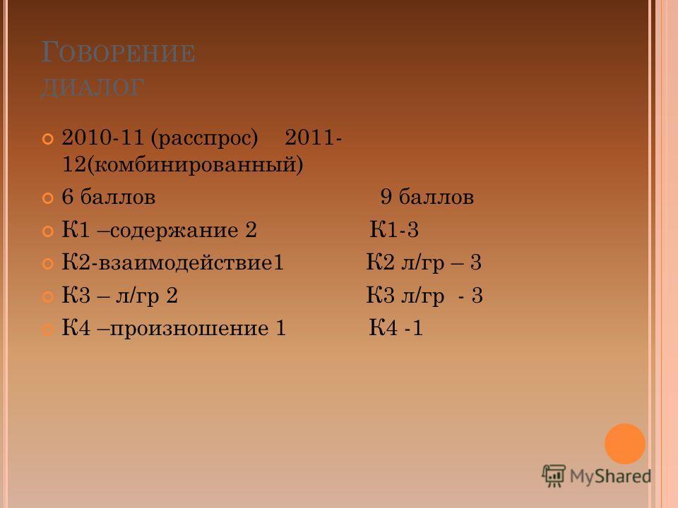 Г ОВОРЕНИЕ ДИАЛОГ 2010-11 (расспрос) 2011- 12(комбинированный) 6 баллов 9 баллов К1 –содержание 2 К1-3 К2-взаимодействие1 К2 л/гр – 3 К3 – л/гр 2 К3 л/гр - 3 К4 –произношение 1 К4 -1