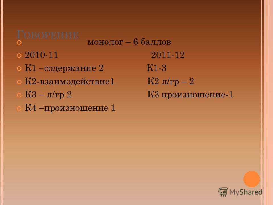 Г ОВОРЕНИЕ монолог – 6 баллов 2010-11 2011-12 К1 –содержание 2 К1-3 К2-взаимодействие1 К2 л/гр – 2 К3 – л/гр 2 К3 произношение-1 К4 –произношение 1