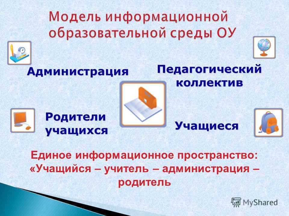 Администрация Педагогический коллектив Учащиеся Родители учащихся Единое информационное пространство: «Учащийся – учитель – администрация – родитель