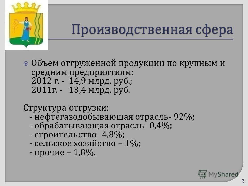 Объем отгруженной продукции по крупным и средним предприятиям : 2012 г. - 14,9 млрд. руб.; 2011 г. - 13,4 млрд. руб. Структура отгрузки : - нефтегазодобывающая отрасль - 92%; - обрабатывающая отрасль - 0,4%; - строительство - 4,8%; - сельское хозяйст