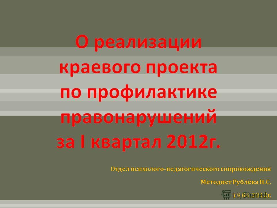 Отдел психолого - педагогического сопровождения Методист Рублёва Н. С. 19.04.2012 г.