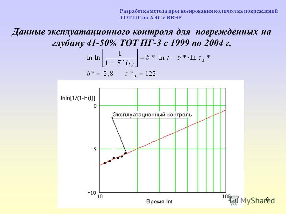 6 Данные эксплуатационного контроля для поврежденных на глубину 41-50% ТОТ ПГ-3 с 1999 по 2004 г. Разработка метода прогнозирования количества повреждений ТОТ ПГ на АЭС с ВВЭР