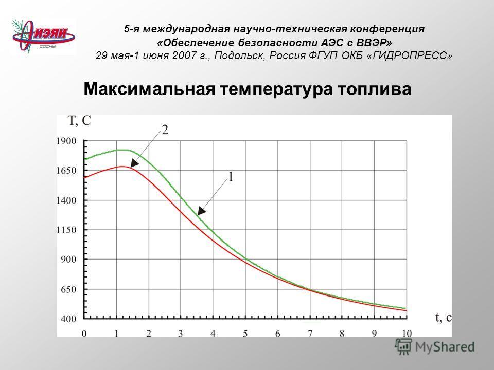 5-я международная научно-техническая конференция «Обеспечение безопасности АЭС с ВВЭР» 29 мая-1 июня 2007 г., Подольск, Россия ФГУП ОКБ «ГИДРОПРЕСС» Максимальная температура топлива