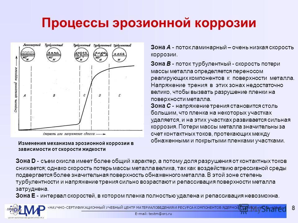 «НАУЧНО-СЕРТИФИКАЦИОННЫЙ УЧЕБНЫЙ ЦЕНТР МАТЕРИАЛОВЕДЕНИЯ И РЕСУРСА КОМПОНЕНТОВ ЯДЕРНОЙ ТЕХНИКИ «НСУЦ «ЦМиР» E-mail: testm@orc.ru 8 Процессы эрозионной коррозии Изменения механизма эрозионной коррозии в зависимости от скорости жидкости Зона А - поток л