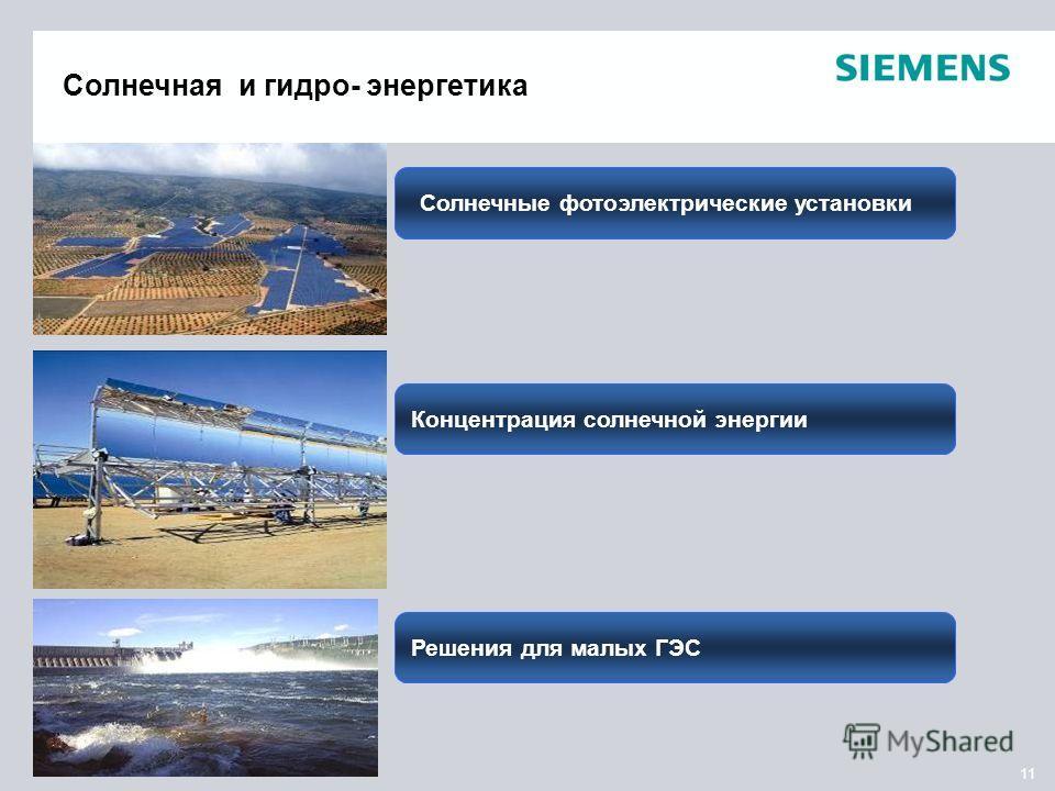 11 Солнечные фотоэлектрические установки Концентрация солнечной энергии Решения для малых ГЭС Солнечная и гидро- энергетика