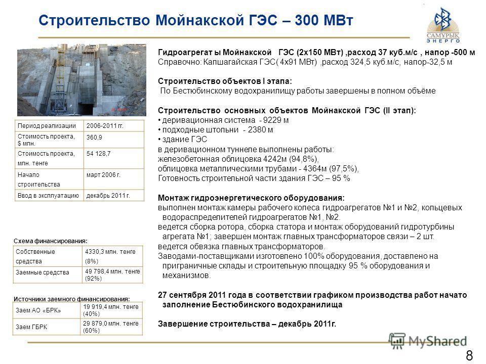- Энерго АКЦИОНЕРЛІК Қ О Ғ АМЫ АКЦИОНЕРНОЕ ОБЩЕСТВО Строительство Мойнакской ГЭС – 300 МВт Гидроагрегат ы Мойнакской ГЭС (2х150 МВт),расход 37 куб.м/с, напор -500 м Справочно: Капшагайская ГЭС( 4х91 МВт),расход 324,5 куб.м/с, напор-32,5 м Строительст