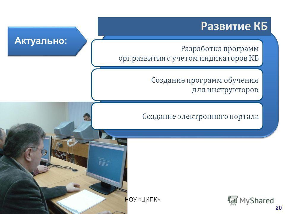 Актуально: Разработка программ орг.развития с учетом индикаторов КБ Создание программ обучения для инструкторов Создание электронного портала Развитие КБ НОУ «ЦИПК» 20