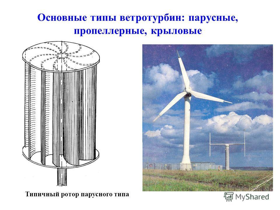 Основные типы ветротурбин: парусные, пропеллерные, крыловые Типичный ротор парусного типа