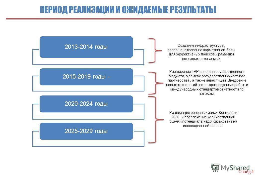 ПЕРИОД РЕАЛИЗАЦИИ И ОЖИДАЕМЫЕ РЕЗУЛЬТАТЫ 2013-2014 годы 2015-2019 годы -2020-2024 годы2025-2029 годы Реализация основных задач Концепции 2030 и обеспечение количественной оценки потенциала недр Казахстана на инновационной основе. Слайд 4 Создание инф