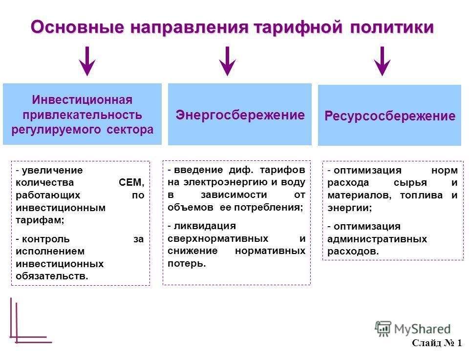 Основные направления тарифной политики - увеличение количества СЕМ, работающих по инвестиционным тарифам; - контроль за исполнением инвестиционных обязательств. - введение диф. тарифов на электроэнергию и воду в зависимости от объемов ее потребления;