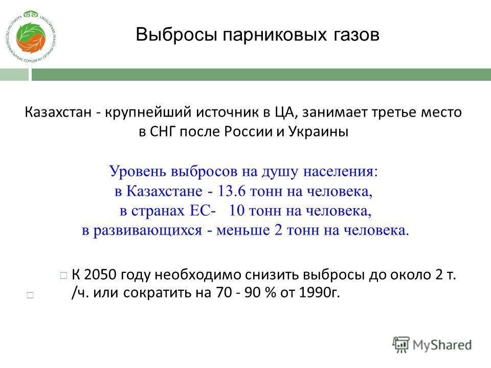 Выбросы парниковых газов Казахстан - крупнейший источник в ЦА, занимает третье место в СНГ после России и Украины Уровень выбросов на душу населения: в Казахстане - 13.6 тонн на человека, в странах ЕС- 10 тонн на человека, в развивающихся - меньше 2