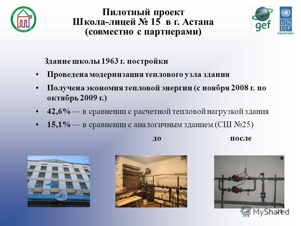 28 Здание школы 1963 г. постройки Проведена модернизация теплового узла здания Получена экономия тепловой энергии (с ноября 2008 г. по октябрь 2009 г.) 42,6% в сравнении с расчетной тепловой нагрузкой здания 15,1% в сравнении с аналогичным зданием (С