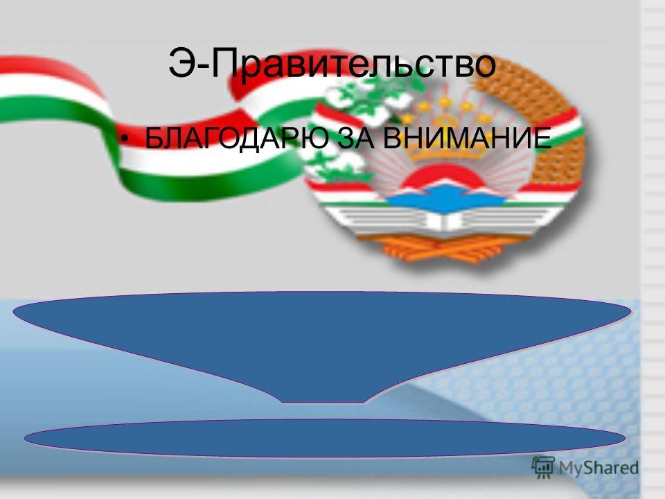 Э-Правительство БЛАГОДАРЮ ЗА ВНИМАНИЕ