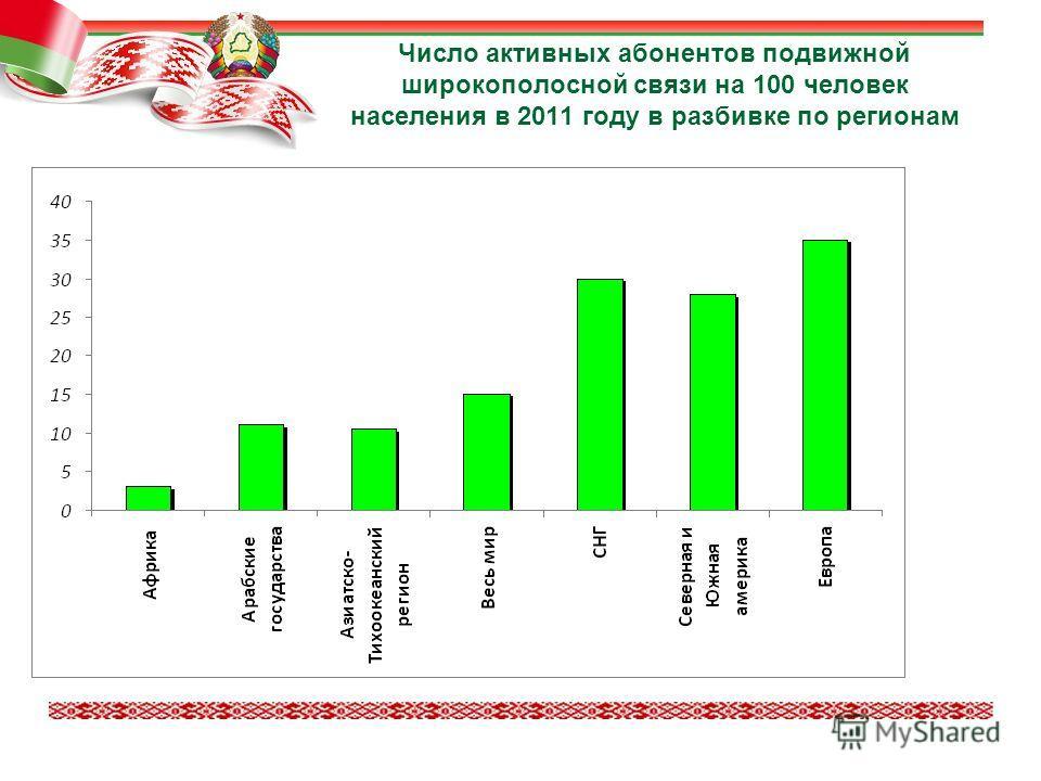 Число активных абонентов подвижной широкополосной связи на 100 человек населения в 2011 году в разбивке по регионам