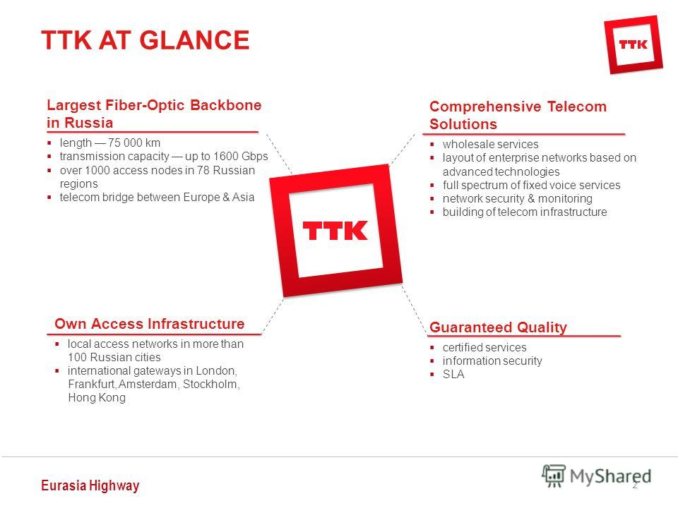 Eurasia Highway 2 TTK AT GLANCE Largest Fiber-Optic Backbone in Russia length 75 000 km transmission capacity up to 1600 Gbps over 1000 access nodes in 78 Russian regions telecom bridge between Europe & Asia Comprehensive Telecom Solutions wholesale
