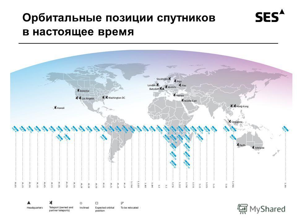 Орбитальные позиции спутников в настоящее время