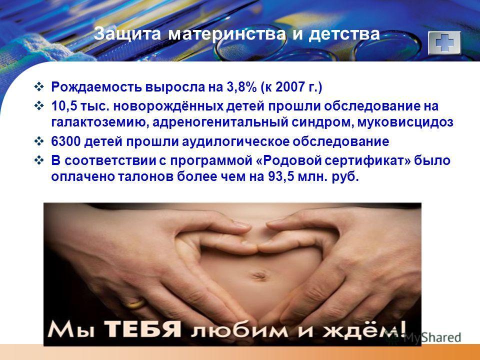 Защита материнства и детства Рождаемость выросла на 3,8% (к 2007 г.) 10,5 тыс. новорождённых детей прошли обследование на галактоземию, адреногенитальный синдром, муковисцидоз 6300 детей прошли аудилогическое обследование В соответствии с программой
