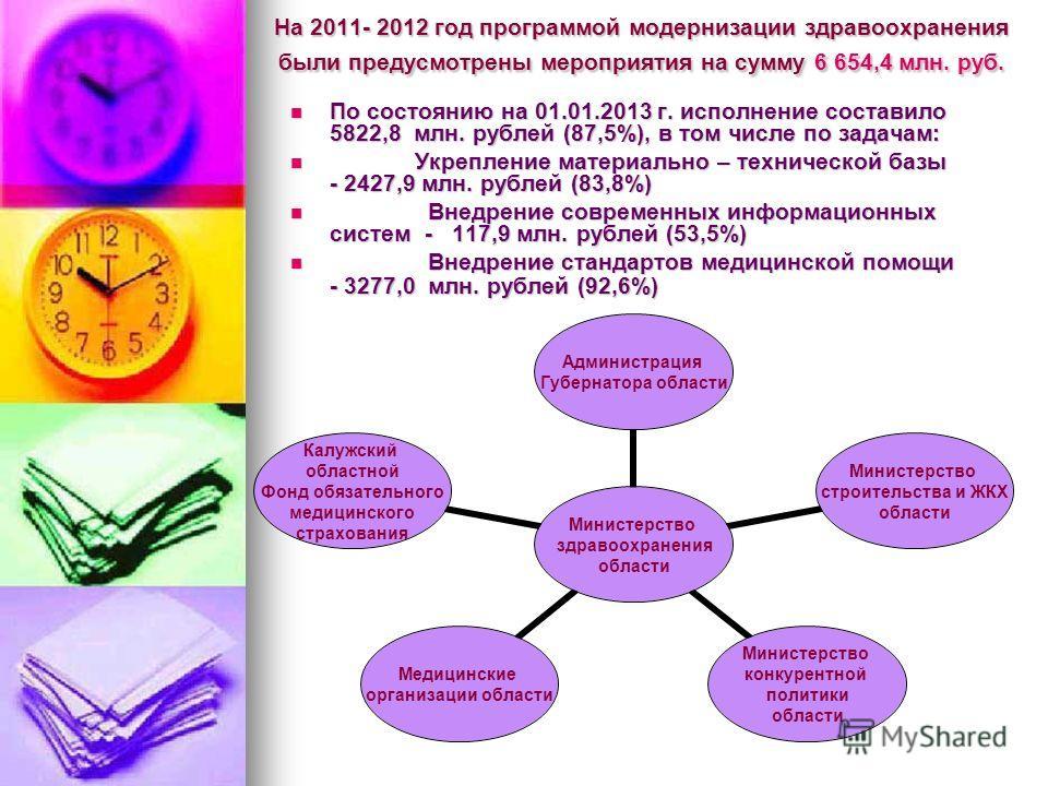 На 2011- 2012 год программой модернизации здравоохранения были предусмотрены мероприятия на сумму 6 654,4 млн. руб. По состоянию на 01.01.2013 г. исполнение составило 5822,8 млн. рублей (87,5%), в том числе по задачам: По состоянию на 01.01.2013 г. и