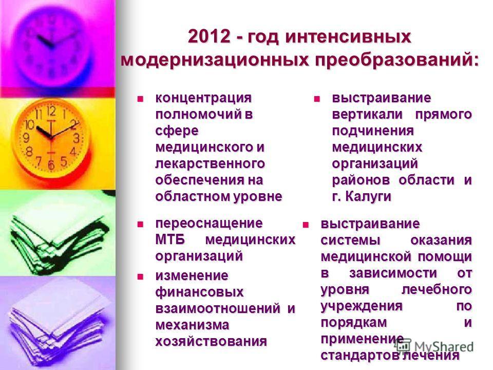 2012 - год интенсивных модернизационных преобразований: концентрация полномочий в сфере медицинского и лекарственного обеспечения на областном уровне концентрация полномочий в сфере медицинского и лекарственного обеспечения на областном уровне выстра