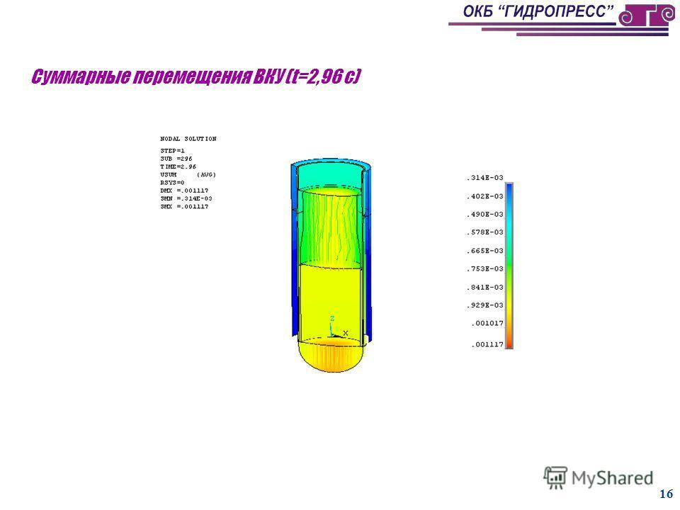 15 Исходная сейсмограмма вертикальных перемещений корпуса