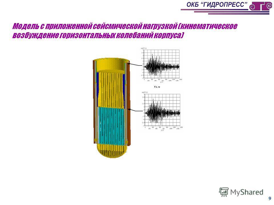 8 Сравнение результатов для модели и натурного реактора n f Гц