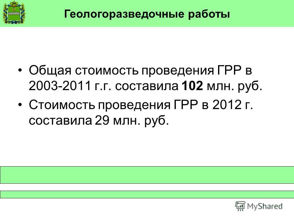 Общая стоимость проведения ГРР в 2003-2011 г.г. составила 102 млн. руб. Стоимость проведения ГРР в 2012 г. составила 29 млн. руб. Геологоразведочные работы