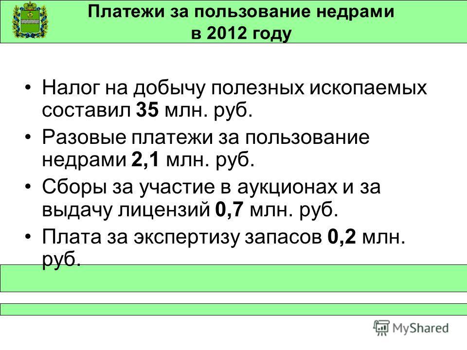 Платежи за пользование недрами в 2012 году Налог на добычу полезных ископаемых составил 35 млн. руб. Разовые платежи за пользование недрами 2,1 млн. руб. Сборы за участие в аукционах и за выдачу лицензий 0,7 млн. руб. Плата за экспертизу запасов 0,2