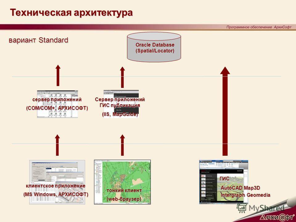 клиентское приложение (MS Windows, АРХИСОФТ) Oracle Database (Spatial/Locator) Техническая архитектура тонкий клиент (web-браузер) Сервер приложений ГИС публикация (IIS, MapGuide) сервер приложений (COM/COM+, АРХИСОФТ) Intergraph Geomedia AutoCAD Map
